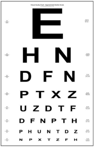 Read more about the article Look Out for These 5 Signs to Know if You Need an Eye Exam: